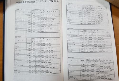 県民手帳_農産物ランキング