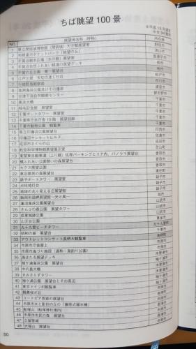 県民手帳_眺望100選