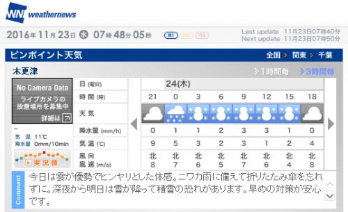 木更津雪の予報20161123