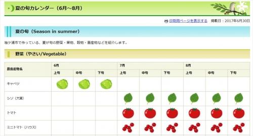 袖ヶ浦市旬カレンダー