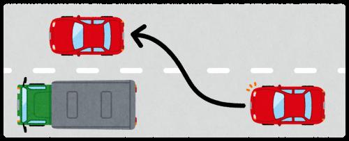 車線変更イメージ