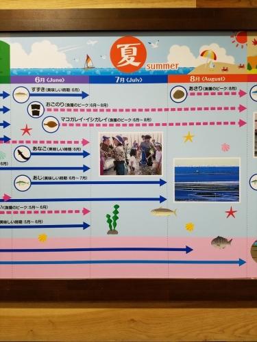 食彩カレンダー山_春